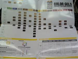 redken shades eq gloss color chart chart 9 99 redken shades eq liquid hair color on popscreen