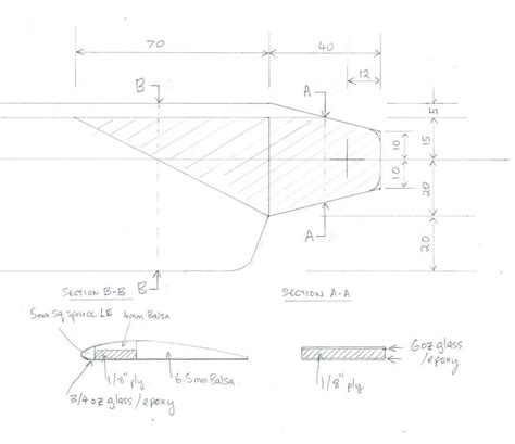 layout blade php attachment browser autogyro blade jpg by john235 rc groups