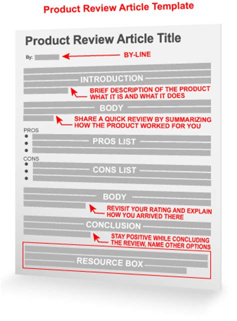 product outline template product review article template