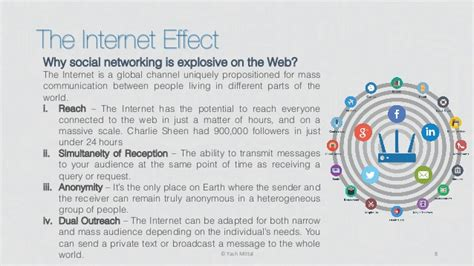 Essay On Social Networking A Boon Or A Bane by Social Media Networking Boon Or Bane