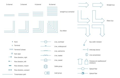 cable diagram symbols wiring diagram schemes