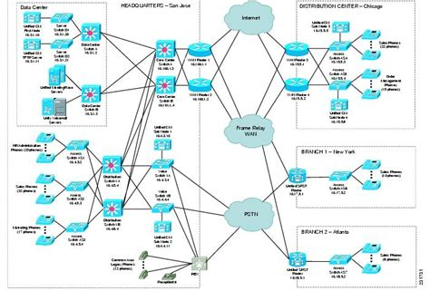 topology drawing enterprise network topology diagrams images