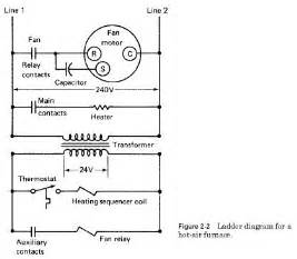 wiring diagram free sle furnace wiring diagrams with thermostat air furnace ladder wire