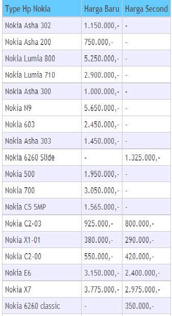 daftar harga samsung galaxy semua series 2014 harga hp blackberry terbaru 2014 update april auto