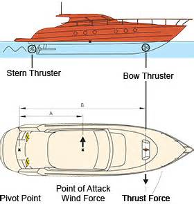 stern boat position docking by control bow stern thruster installation