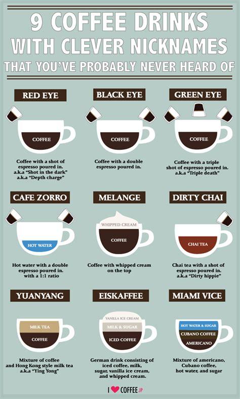 fun coffee nicknames positivemed
