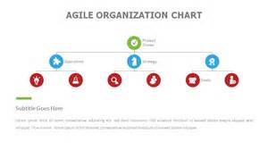 agile approaches on large projects in large organizations books lean organization chart powerslides