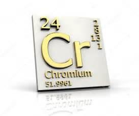 chromium form periodic table of elements stock photo