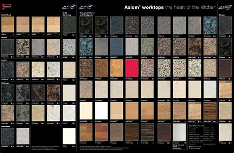 White Corian Kitchen Countertops Color Chart Kitchen Countertops Formica Pattern Painting