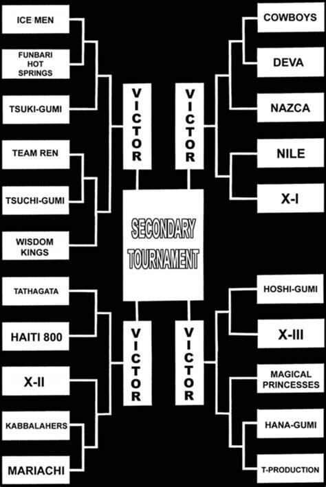 Shaman Fight | Shaman King Wiki | FANDOM powered by Wikia