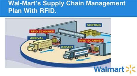Software Floor Plan walmart and rfid