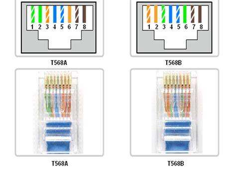 cara membuat jaringan lan berdasarkan kabel yang digunakan cara membuat kabel lan komed blog