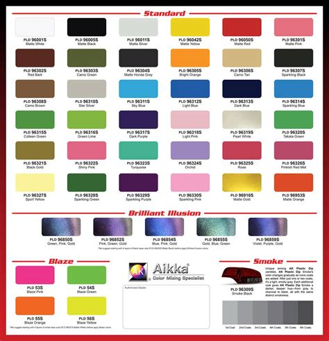 car paint colors list