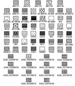 hatch pattern meaning creating hatch patterns mastering autocad 2005 and