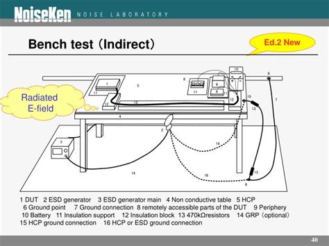 online bench test online bench test 28 images online bench test 28