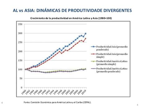 Résumé 6 Nations by Infopi2013 Palestra Transforma 231 227 O Produtiva E Economia