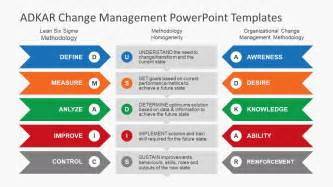 powerpoint templates change comparison chart template six sigma slidemodel