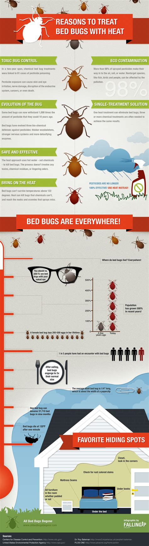heat treatment bed bugs sensible bed bug heat treatment methods described