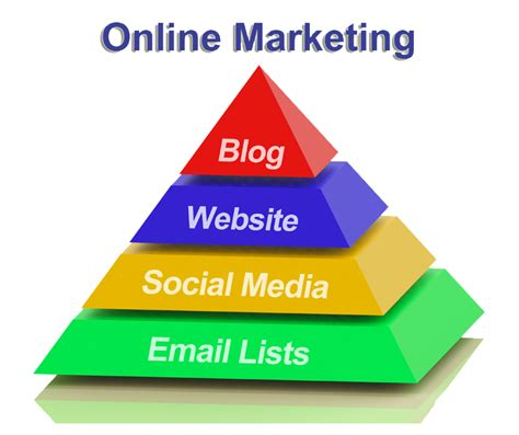 Which Section Of A Company Promotes The Business by How To Make Marketing Easy Net4tech