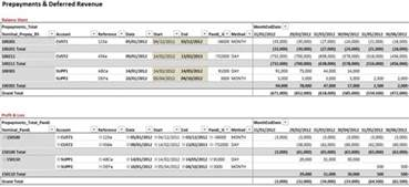 prepaid expense spreadsheet template prepayments deferred revenue powerpivotpro
