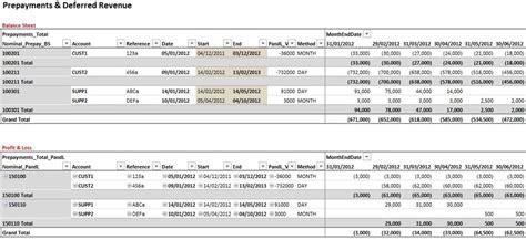 Prepayment Schedule Template Christopherbathum Co Prepaid Expense Reconciliation Template