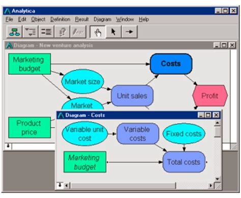influence diagram software influence diagrams lumina decision systems