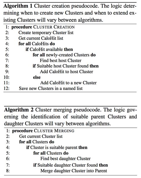 pattern recognition algorithms for cluster identification problem opening the box event reconstruction using pandora june