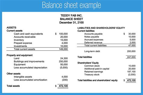 22 Free Balance Sheet Templates In Excel Pdf Word Sole Proprietor Balance Sheet Template