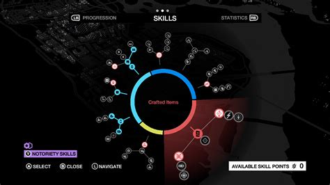 dogs 2 disable the power grid dogs skill tree guide and how to use it gamerfuzion