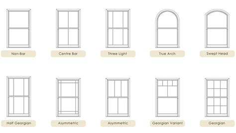 Windows Types Decorating Sash Window Styles