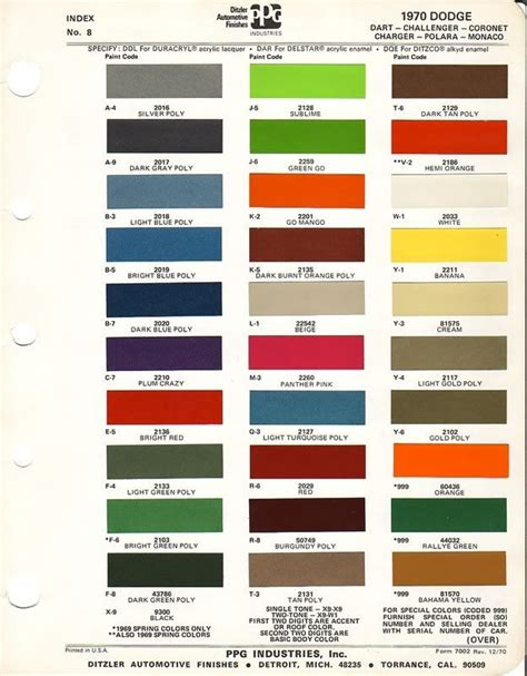 paint colors for car 108 best auto paint colors codes images on