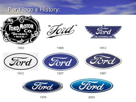 Ford Motor Company History ford motor company