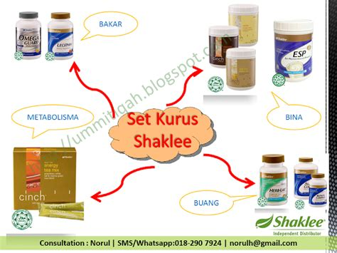 Elemen Penambah Berat Badan set kurus shaklee turunkan berat badan dengan selamat dan berkesan ummi tiqah shaklee malaysia