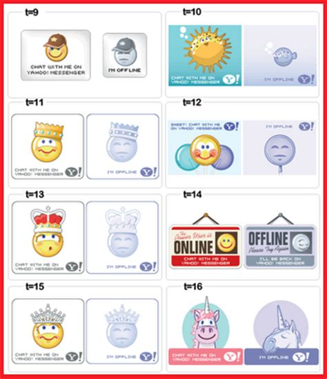 membuat yahoo messenger cara membuat yahoo messenger di blog blog budak bungo