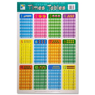 printable times tables a4 free worksheets 187 1 to 20 times table chart free math
