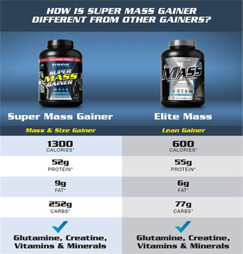 u protein mass gainer the gallery for gt dymatize logo