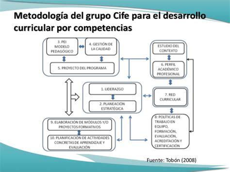Diseño Curricular Por Competencias Vargas Planeacion Curricular Por Competencias