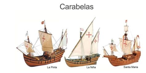 los tres barcos de cristobal colon en dibujo cristobal col 243 n y el descubrimiento de am 233 rica