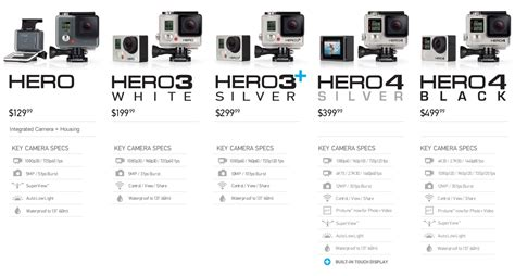gopro price comparison what s disadvantage of gopro except for expensive price