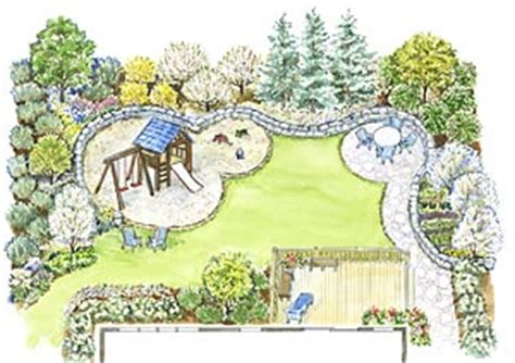 planning a backyard go blog deluxe landscape plans