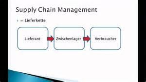 Origin Cargo Management Definition Supply Chain Management Definition