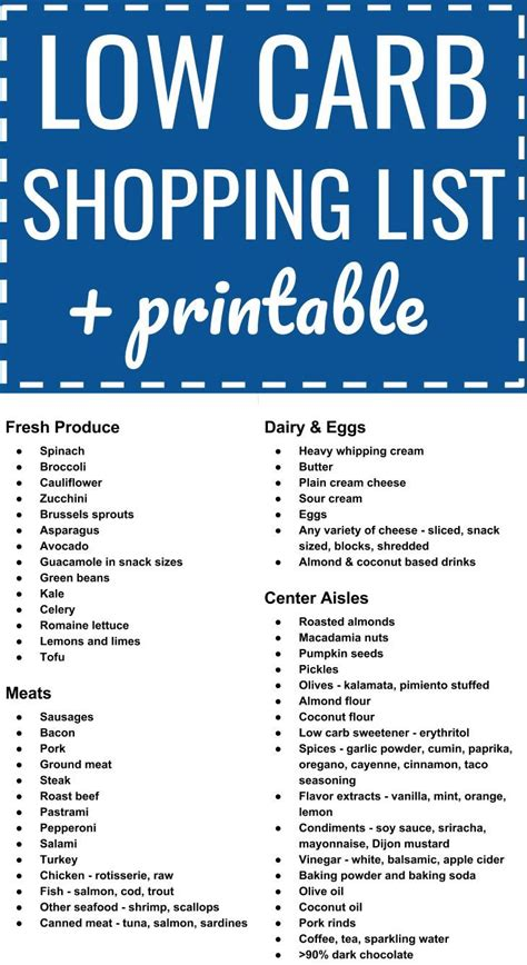 printable lchf recipes 83 best infographics low carb lchf keto paleo images