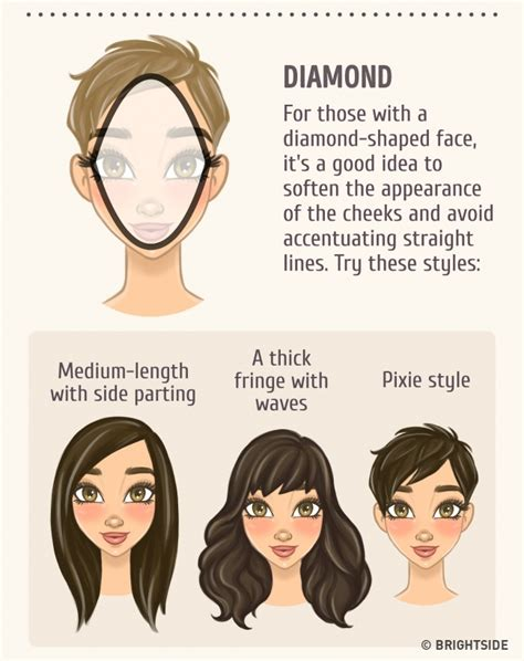 face shape that matches side shave hairstyle how to choose the best hairstyle to match your face