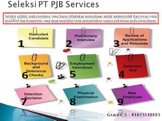 msdmcom seleksi pt pjb services