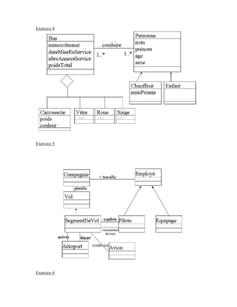 exercice diagramme de classe uml corrigé exercice uml corrig 233 et facile diagramme de classe
