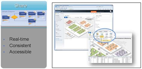 microsoft visio features microsoft office visio 2010 features and benefits