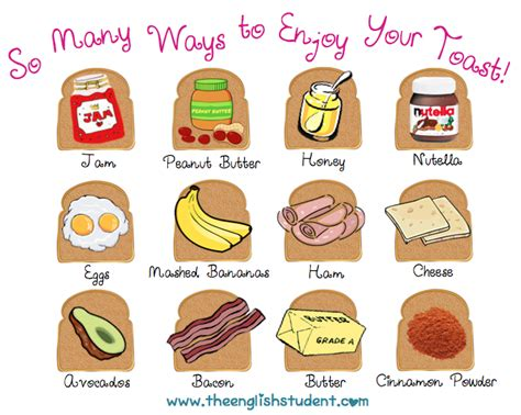 What Do You Put On Your Toast by Learning Site For Students And Teachers The