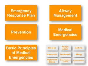 emergency response protocol template management of emergencies in dental office