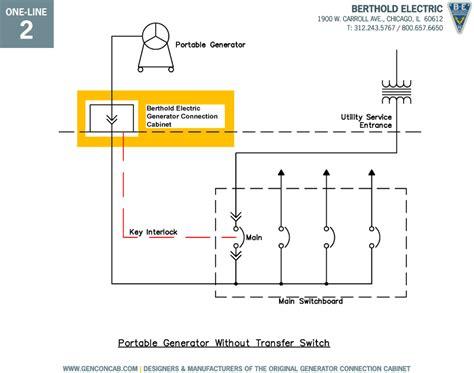 epiphone les paul special p90 wiring diagram 1956 les paul