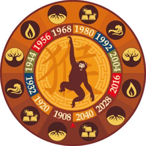 new year monkey element zodiac monkey sign predictions of the new year